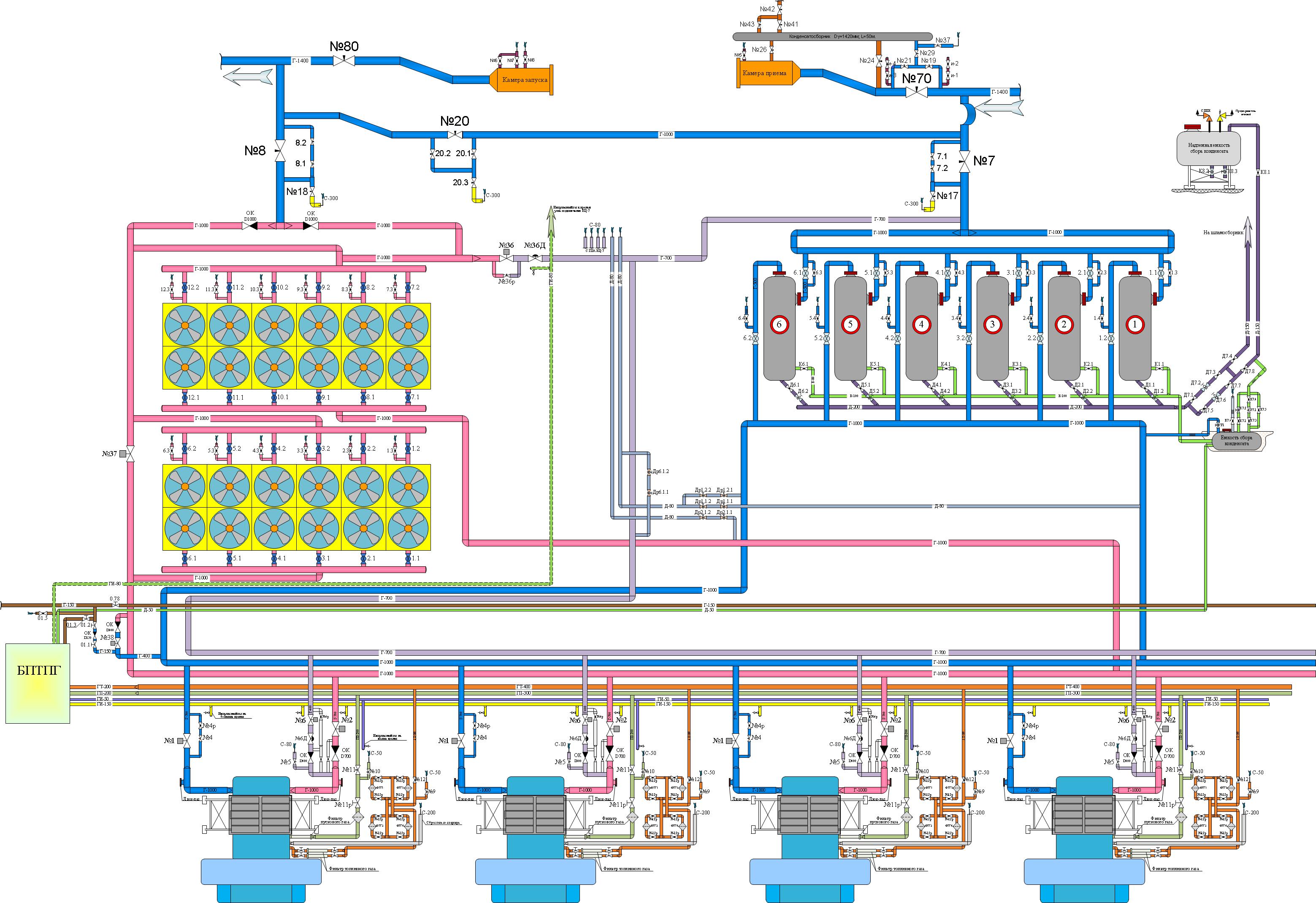 Схема компрессорный станции