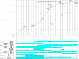 Циклограмма и алгоритм запуска двигателя НК-16-18СТ